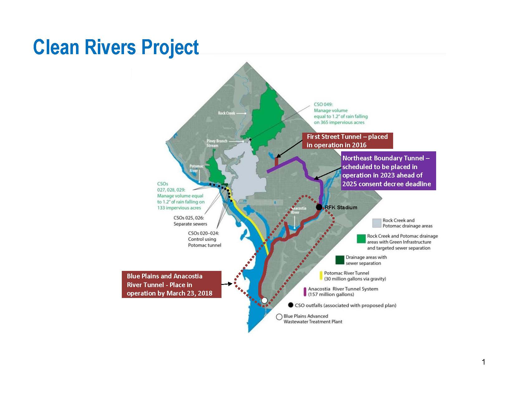 Diagram courtesy of DC Water.