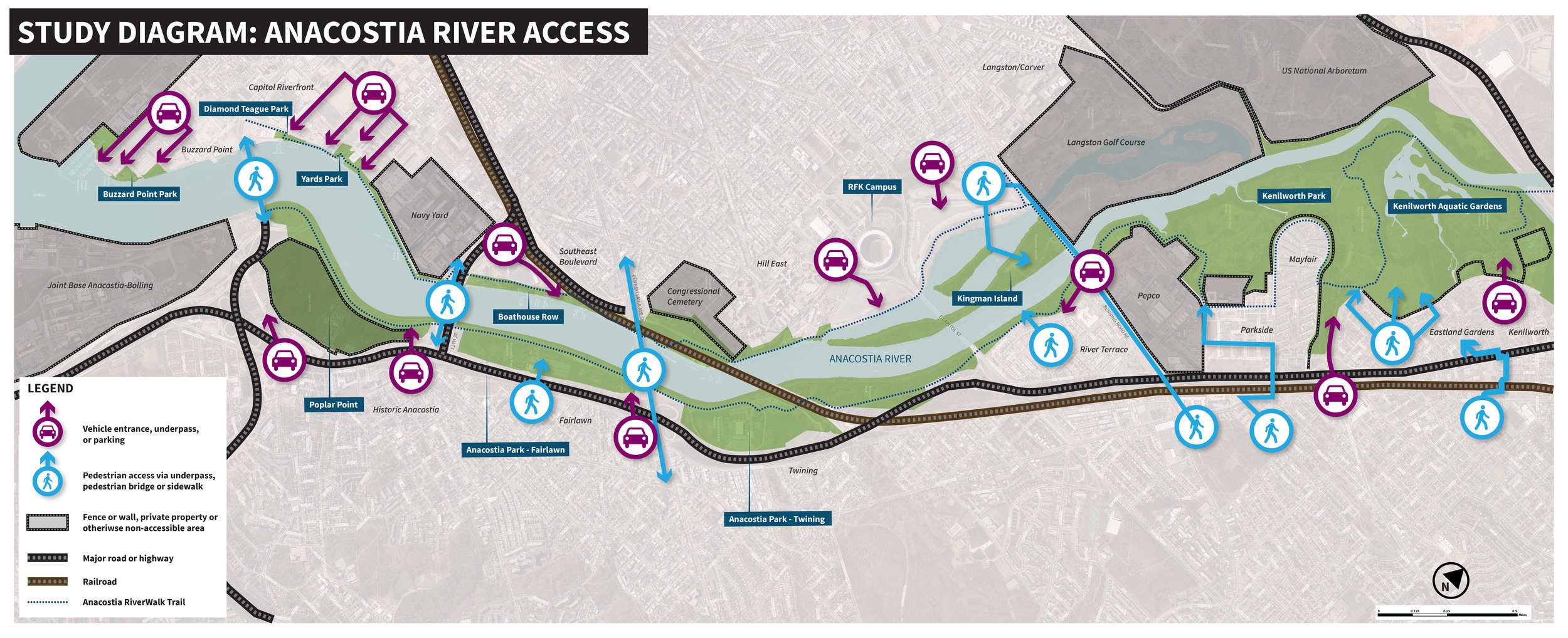 This diagram shows major barriers to getting to the waterfront (highways, fences and large parcels) and highlights the few access points to the parks fro the adjacent neighborhoods, adapted from a diagram courtesy of SmithGroupJRR.