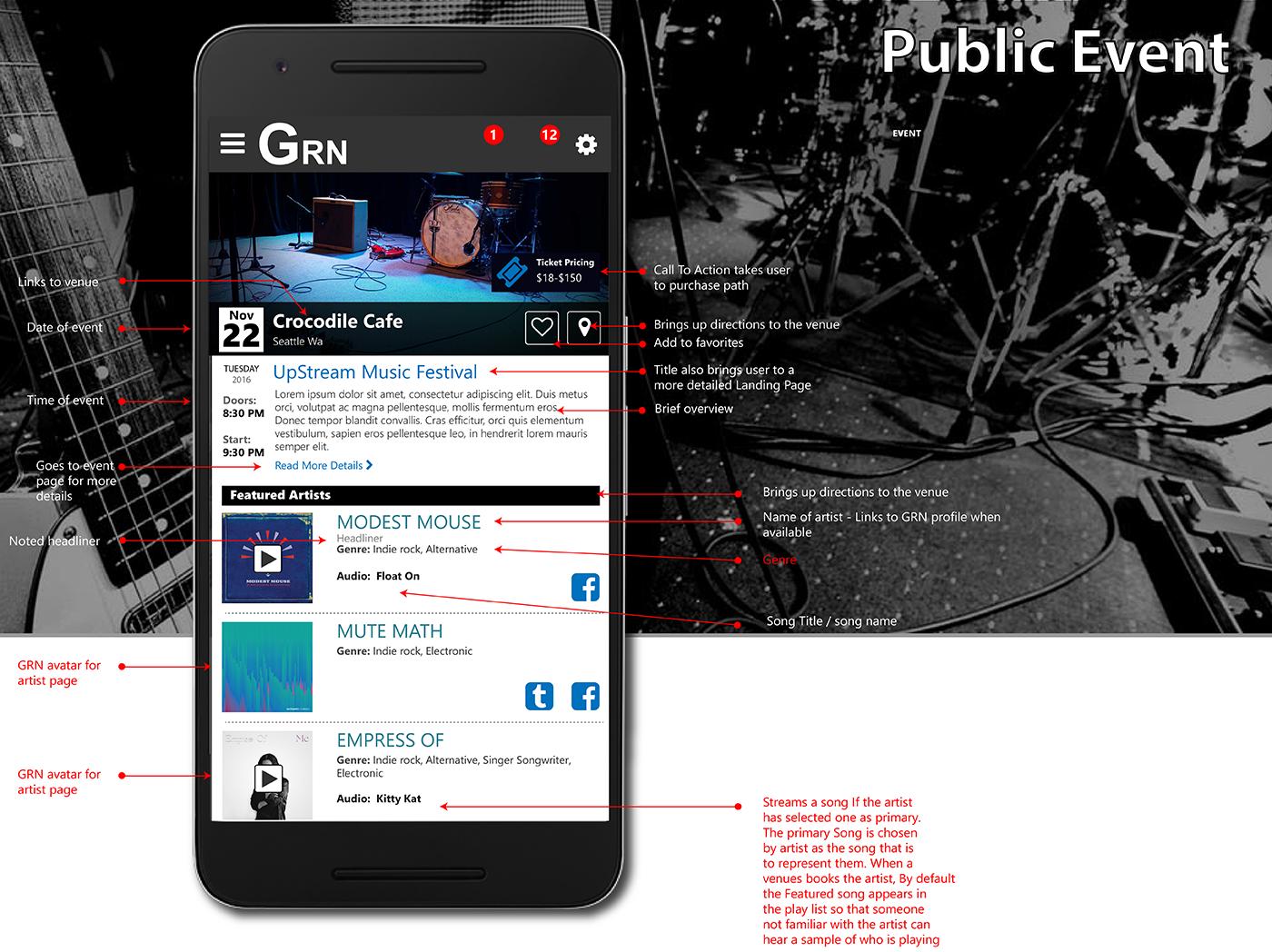 GoodRoadNetwork: Active Venue profile