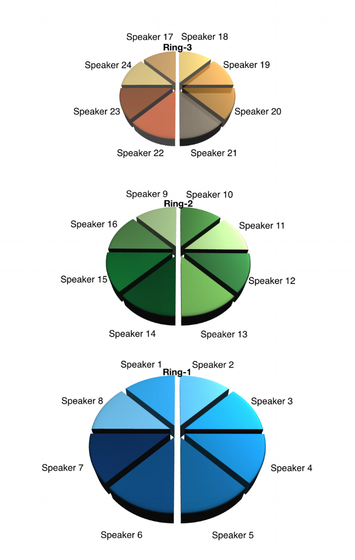 Figure 14 – Layout of speaker disposition in the SPIRAL Studio.