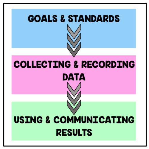 streamline-assessments-2.png