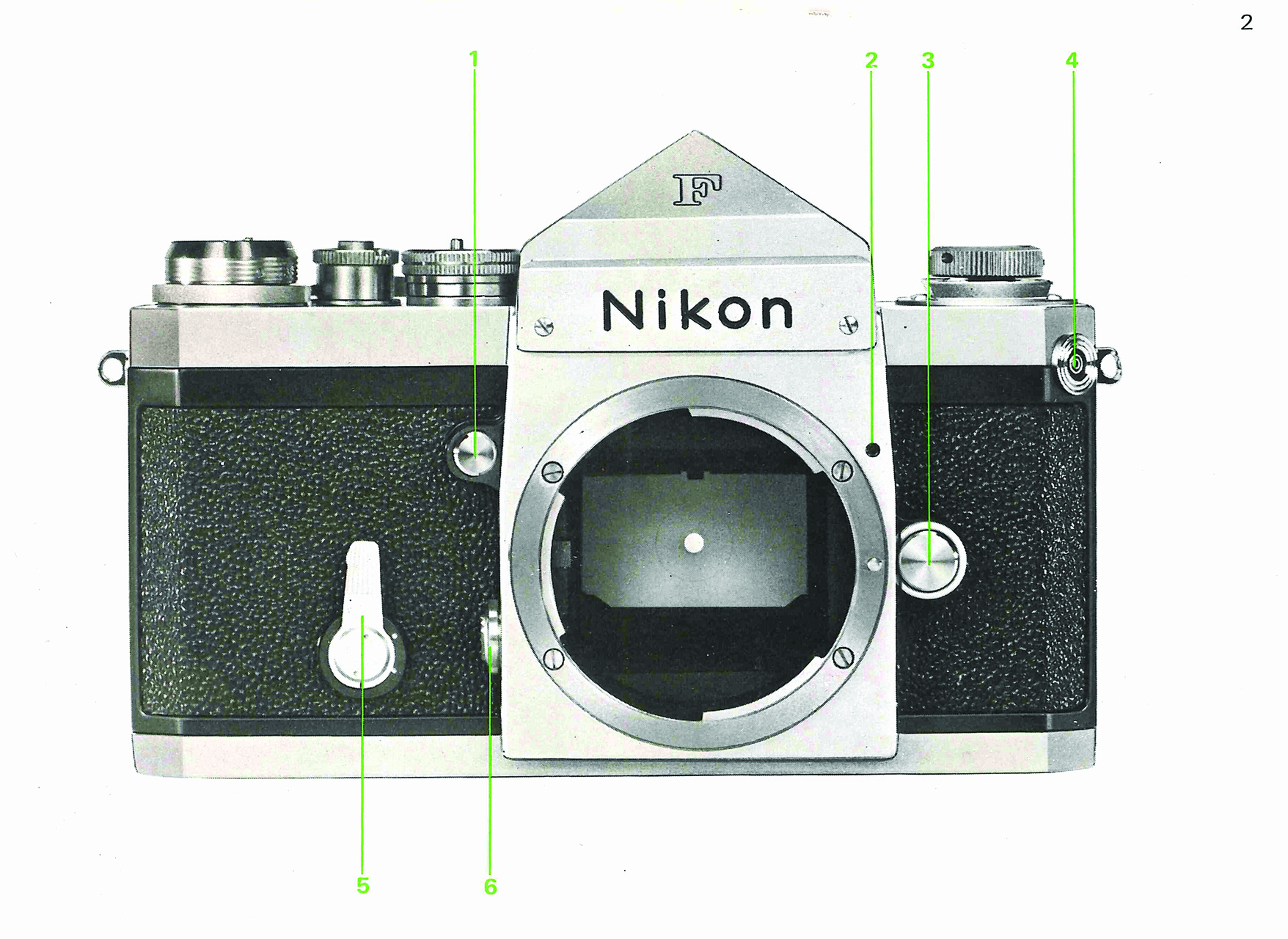 Photos courtesy of the Nikon F instruction manual.