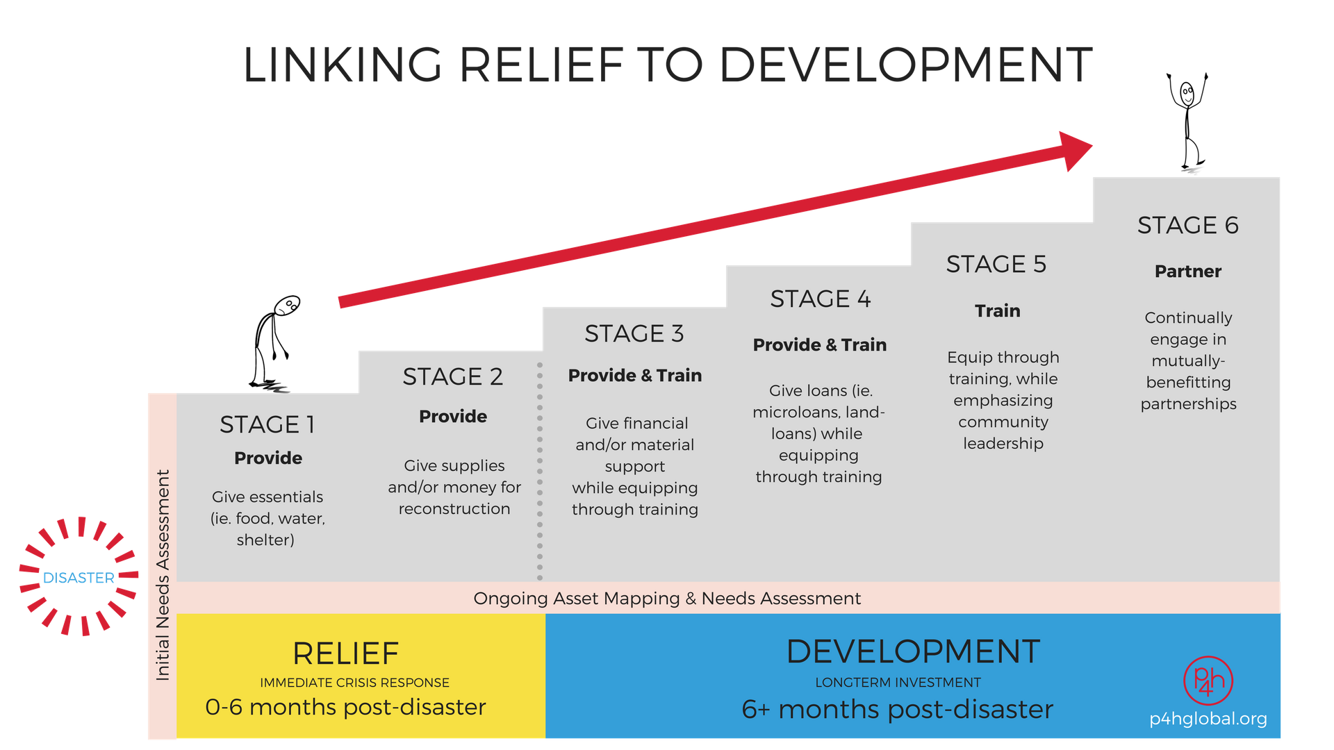 Relief + Development (8).png