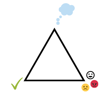 cognitive triangle.png