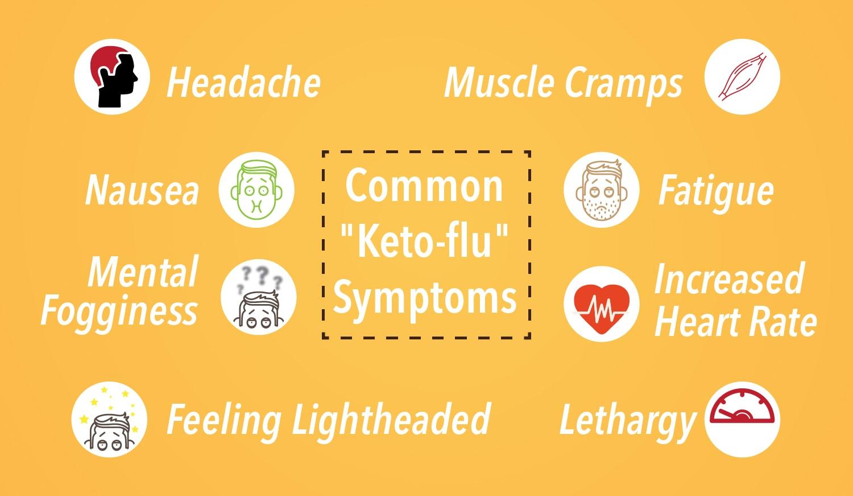 Ketoflu-Symptoms.jpg
