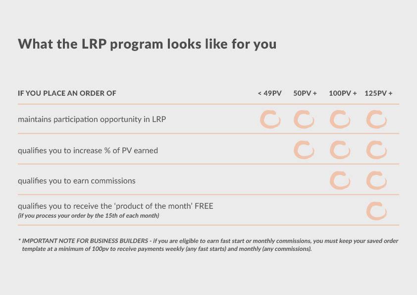 LRP OPP.jpg