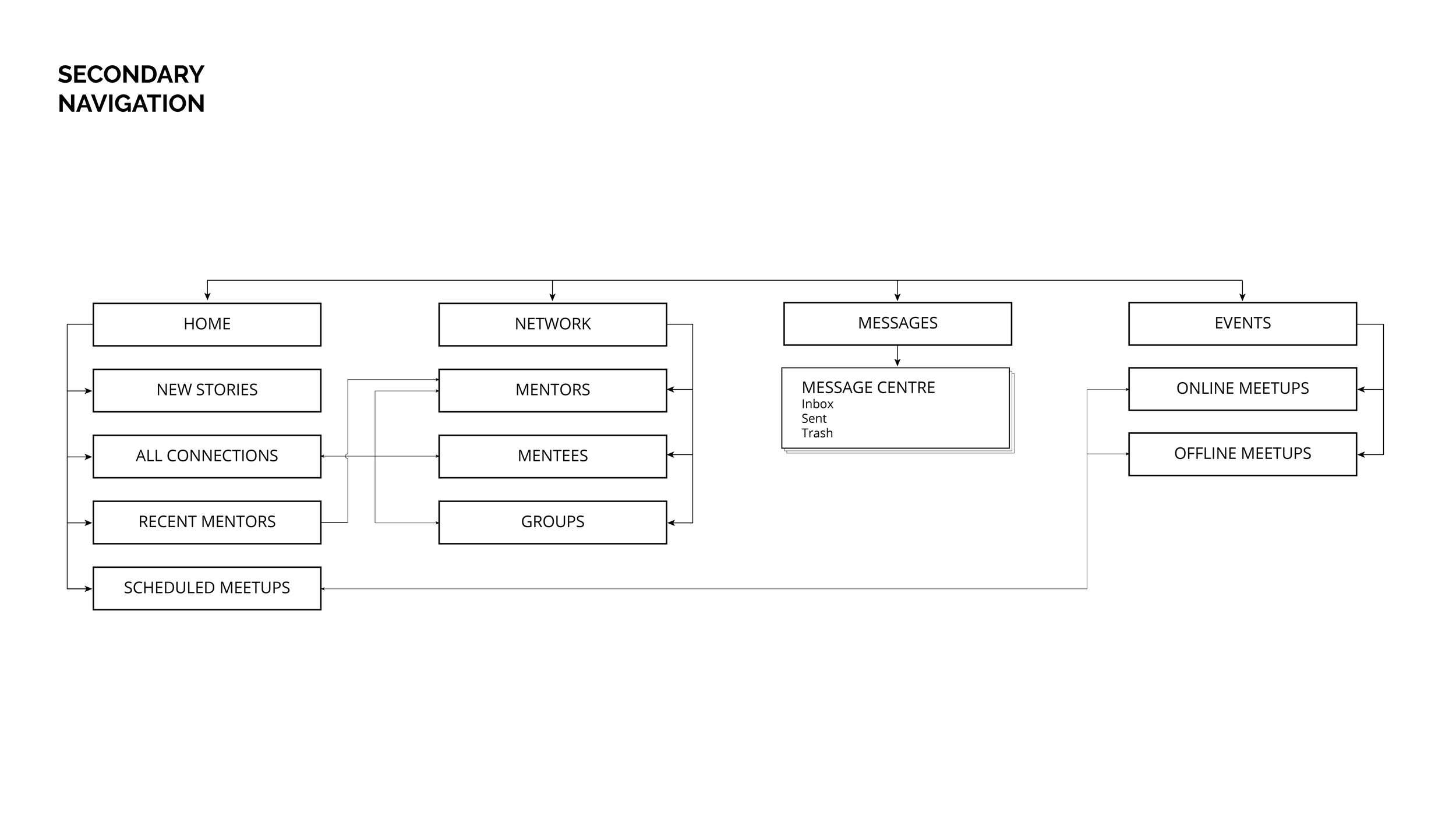 wireframes-06.png