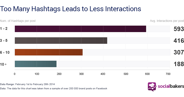 hashtags-graph.png