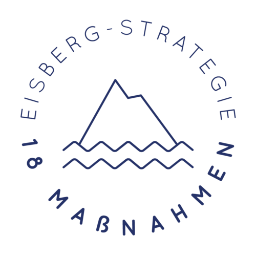 Eisberg-Strategie