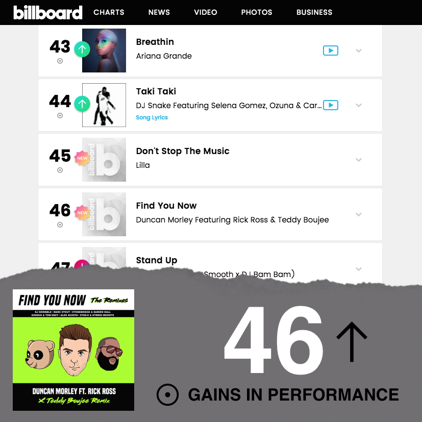 Billboard 46.png