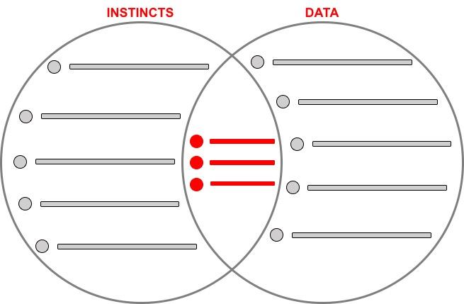 MV - Blog Pic - Venn Diagram.jpg