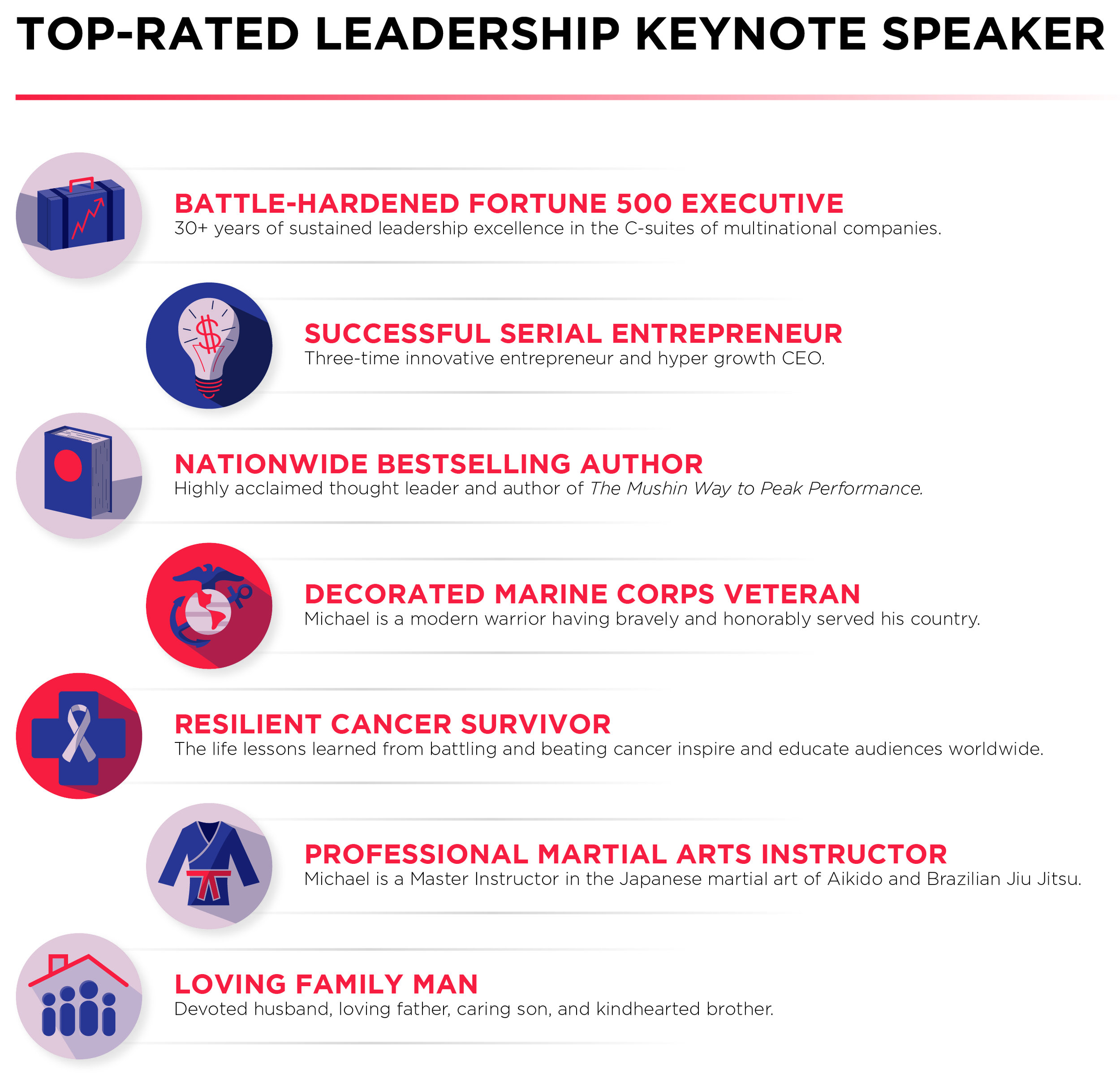 Top Rated Leadership Keynote Speaker Michael Veltri