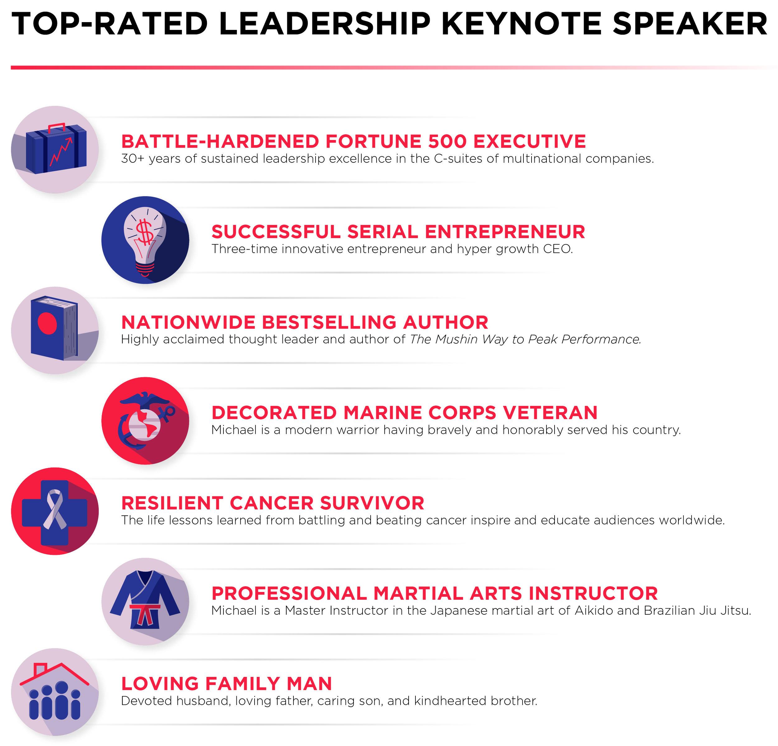 Top Rated Leadership Keynote Speaker Michael Veltri