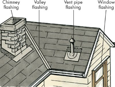how-to-repair-a-leaky-roof-9.jpg