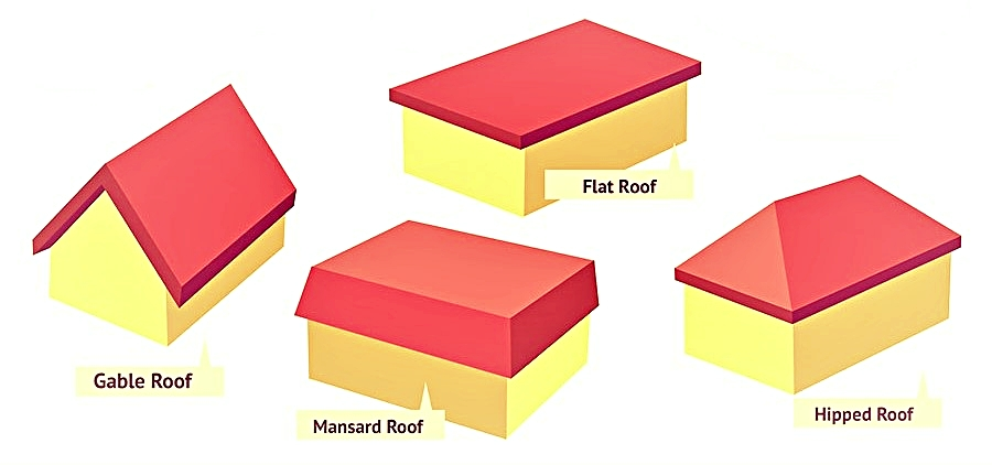 roof-types-top-5-roof-types-and-styles-their-pros-and-cons.jpg