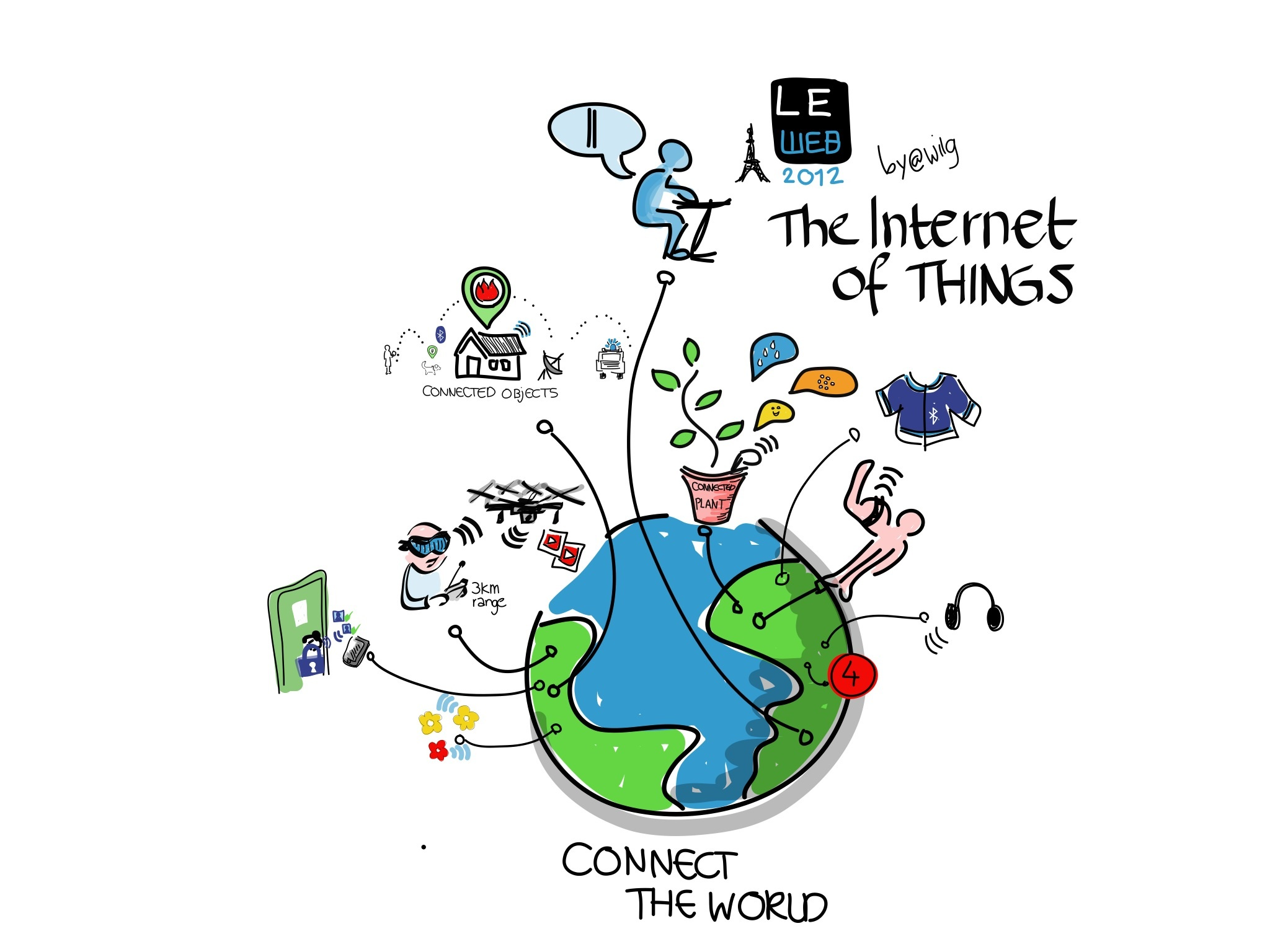 Internet_of_things_signed_by_the_author.jpg