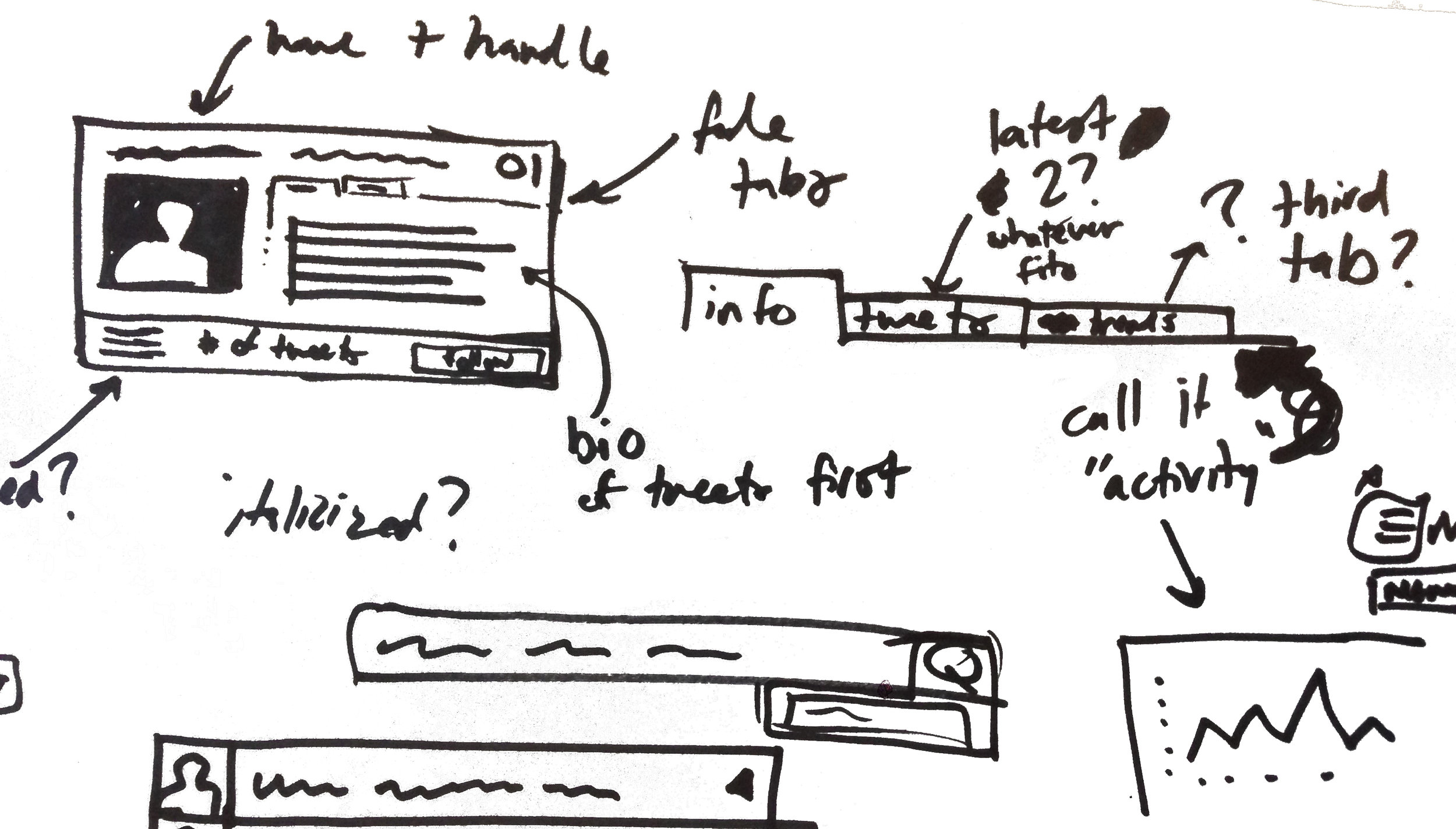 UX sketch proposal for Influencer view