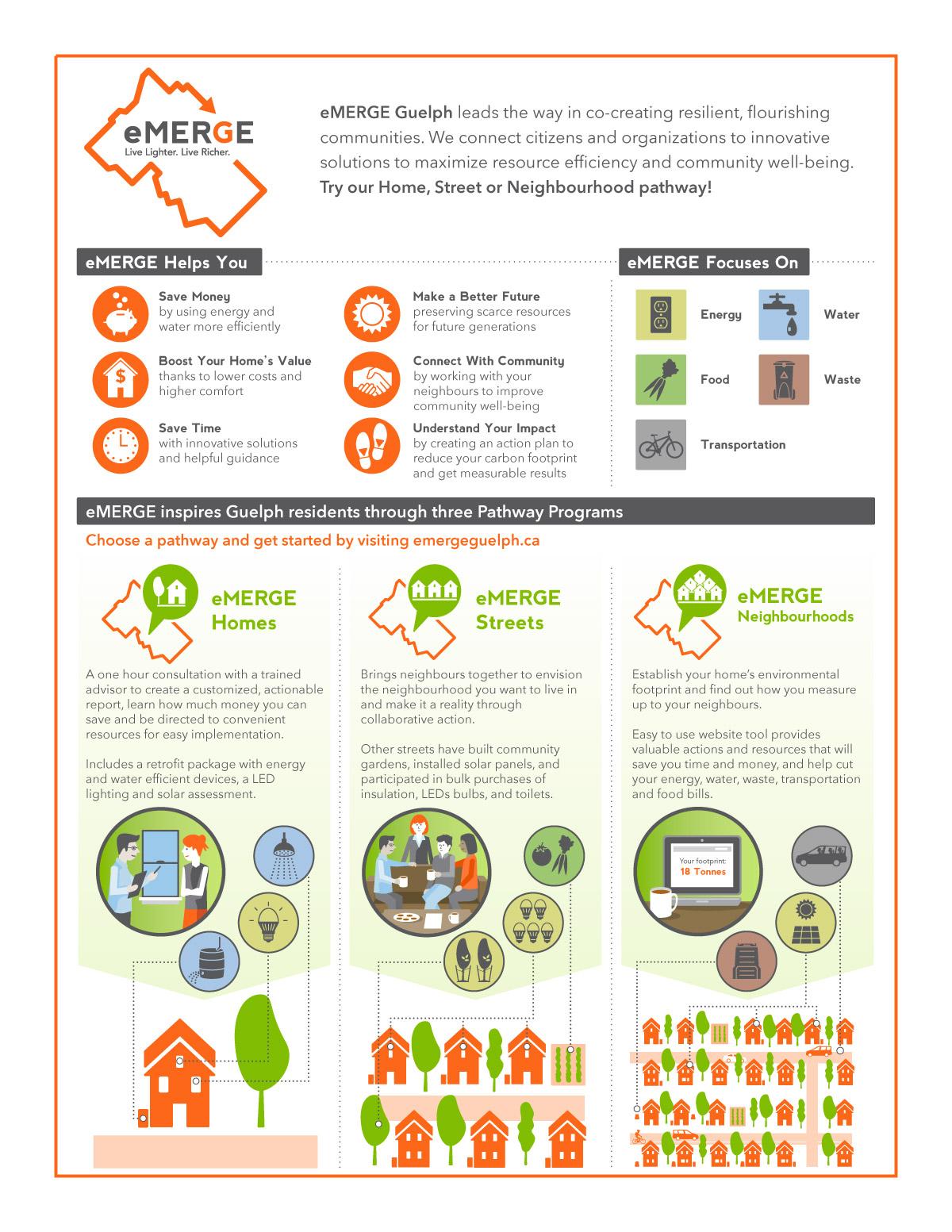 emerge_infographic.jpg