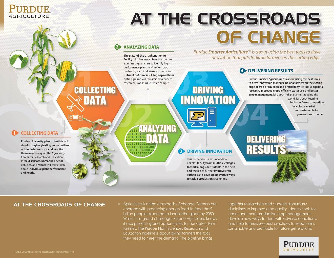 CrossroadsOfChangeGraphic.jpg