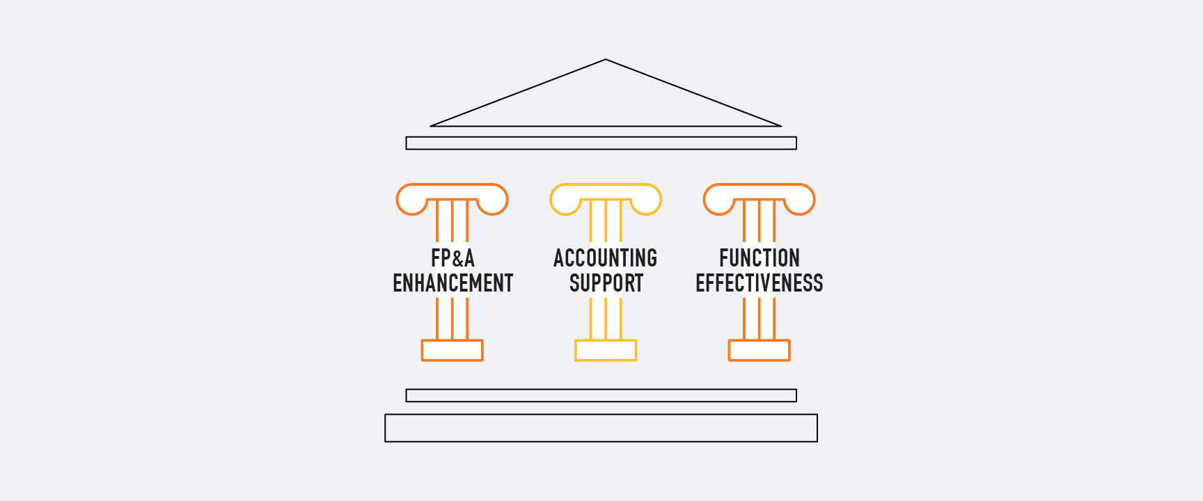 FoundationsofFinanceGraphic.png