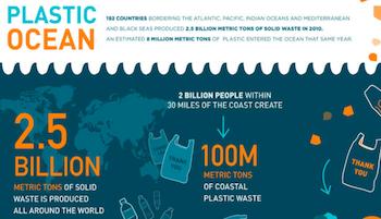 Plastic Ocean | Ocean Conservancy