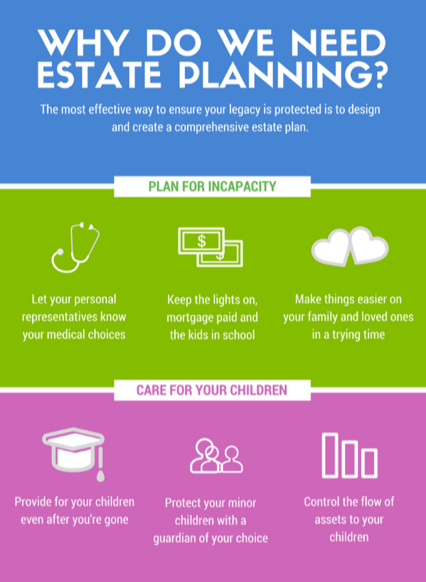 Schlau|Rogers, Your Smarter Estate Plan, California estate business planning attorney