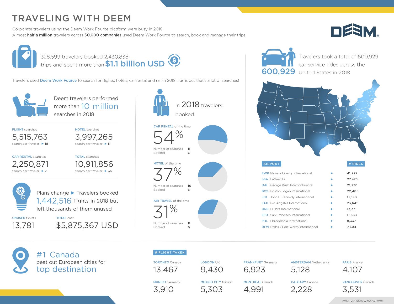 Deem 2019 infographic[1] copy.png