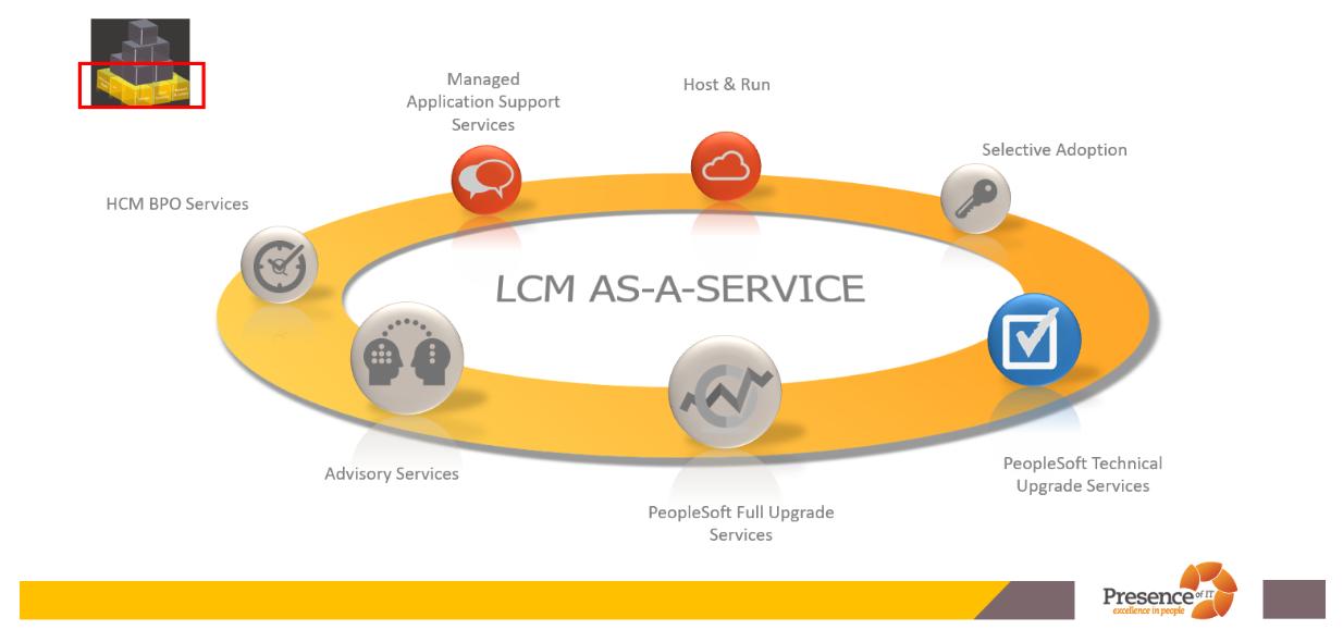 LCM Services_V1.png
