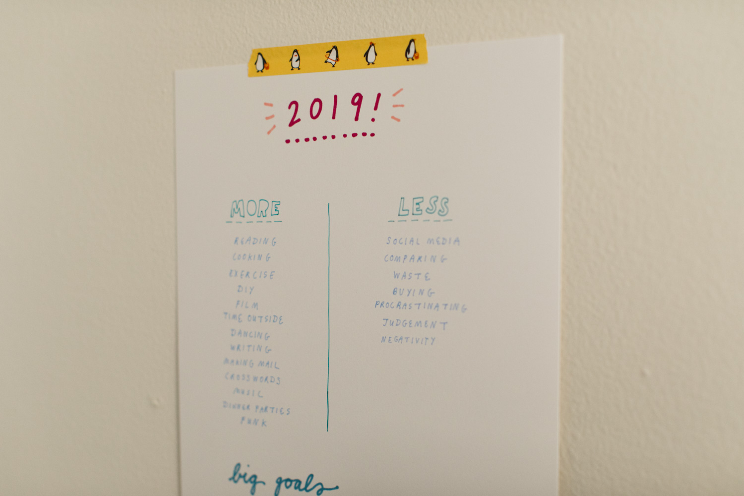 A list of goals and resolutions, hanging on the wall