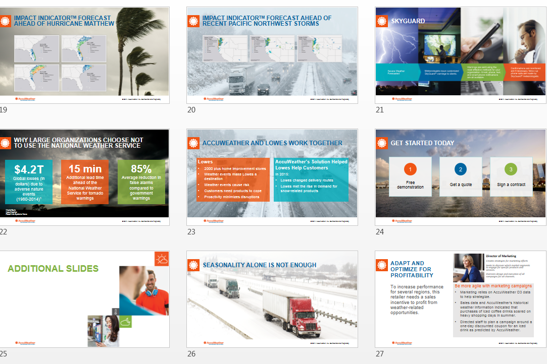 NEW IMAGE HEAVY AES GENERIC POWERPOINT 3 Slides 19-27