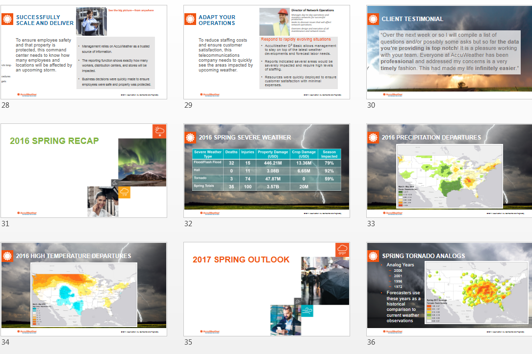 NEW IMAGE HEAVY AES GENERIC POWERPOINT 4 Slides 28-36