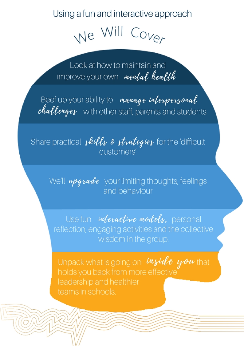 Mental wellness of Middle Managers (1).jpg