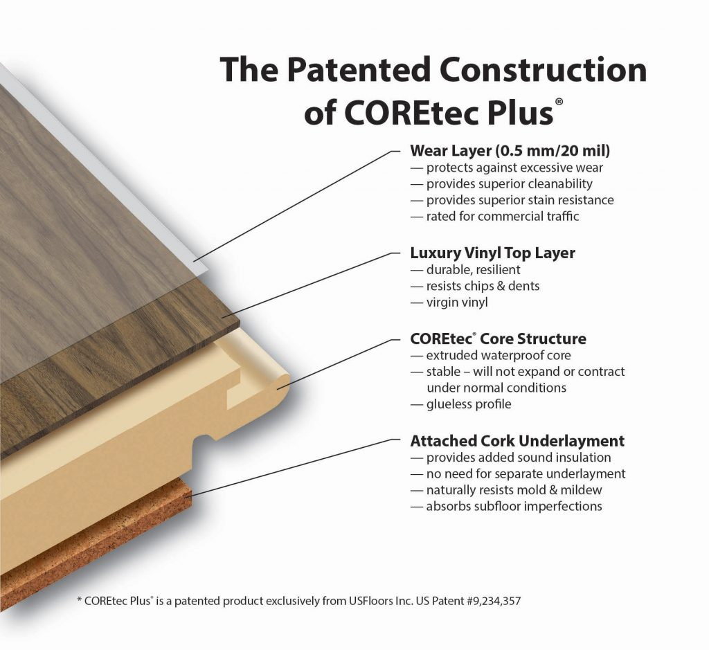 Everything Designers want your to know about COREtec Floors, Luxury Vinyl planks with cork underlayment, no demo, cheaper than wood or tile   image from Savvy Interiors, top-rated design and remodel firm in San Diego