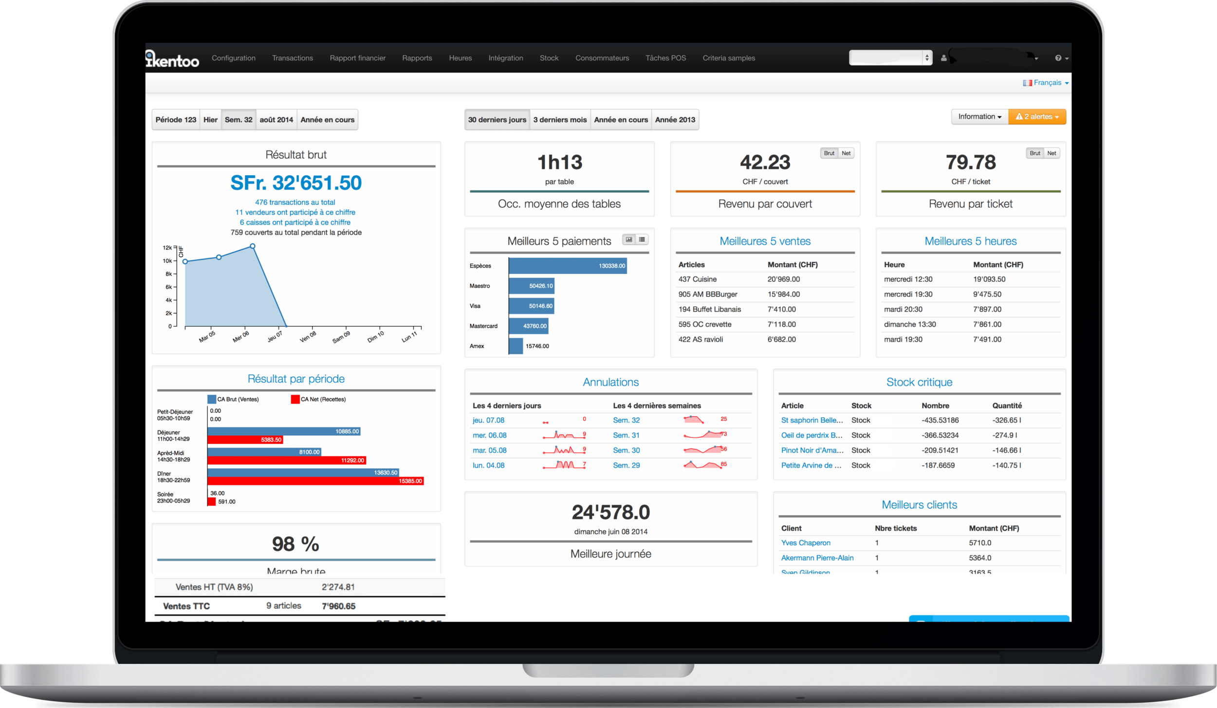 ikentoo-back-office-management-platform-financial-reporting-configuration