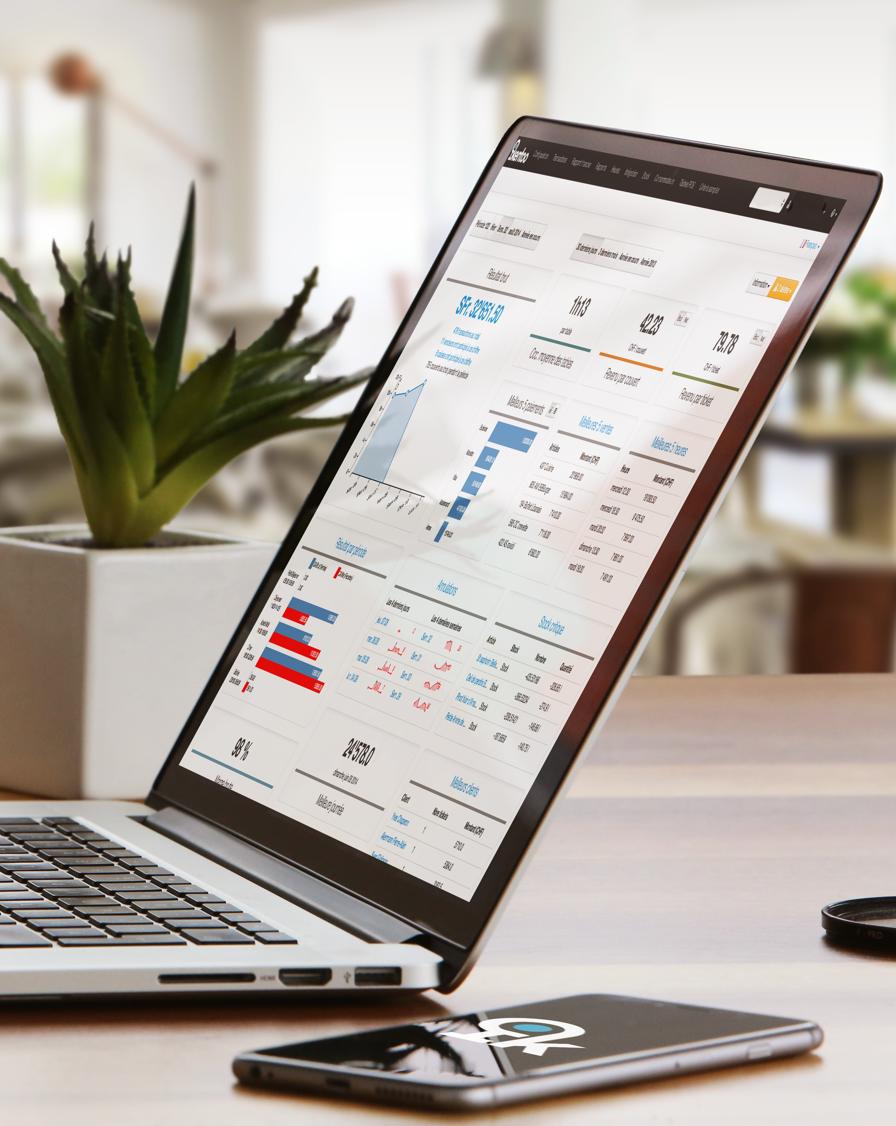 ikentoo-piattaforma-back-office-gestione-configurazione-rapporti