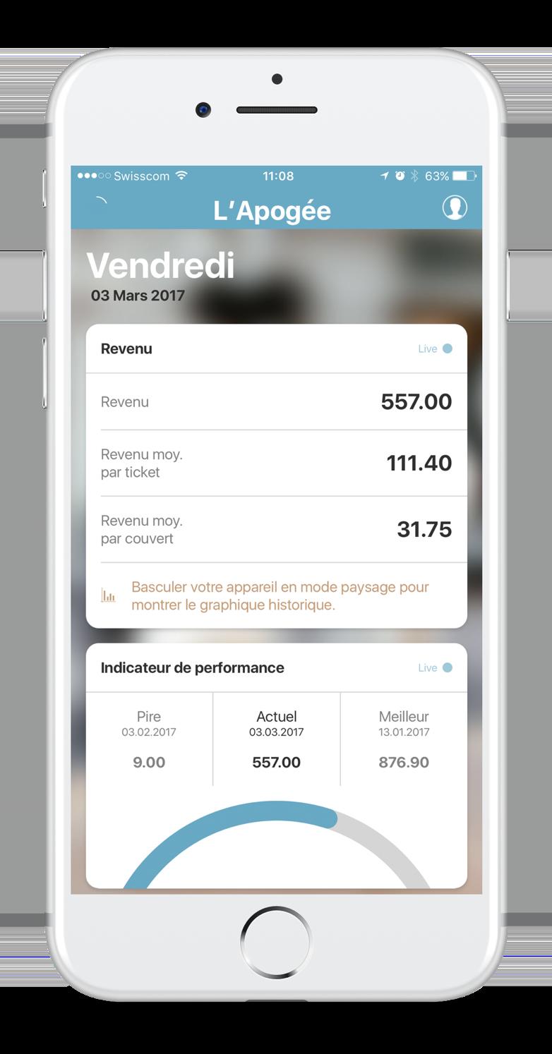 iKentoo Live iOS application