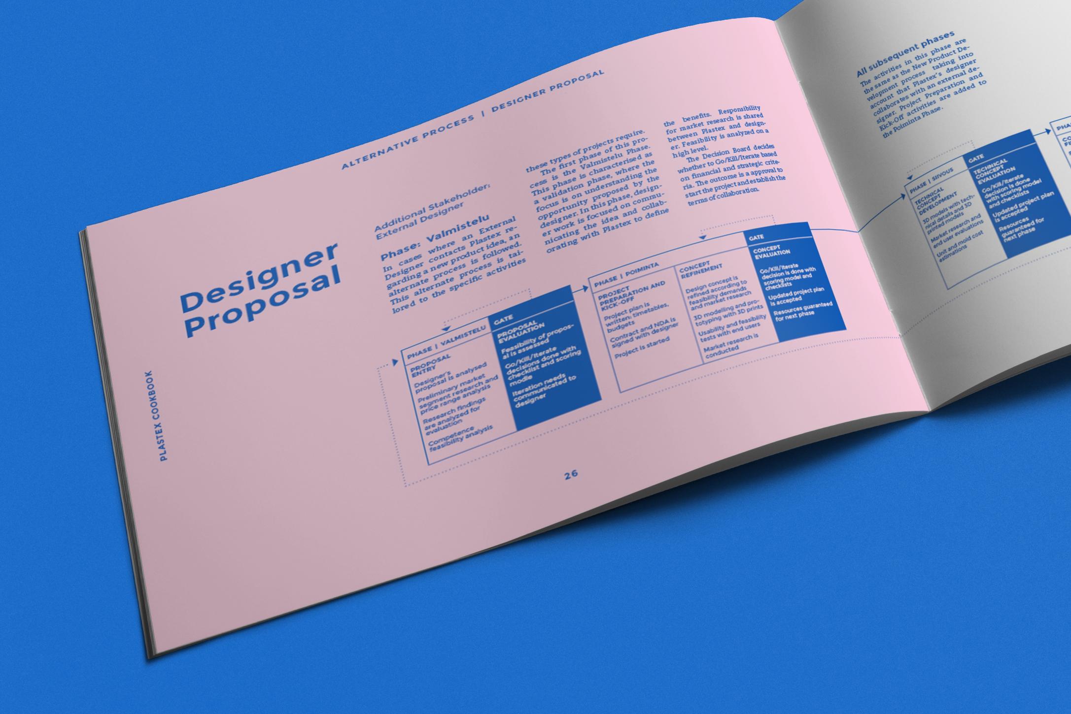 Plastex_Manual_02_Designer_Page.jpg
