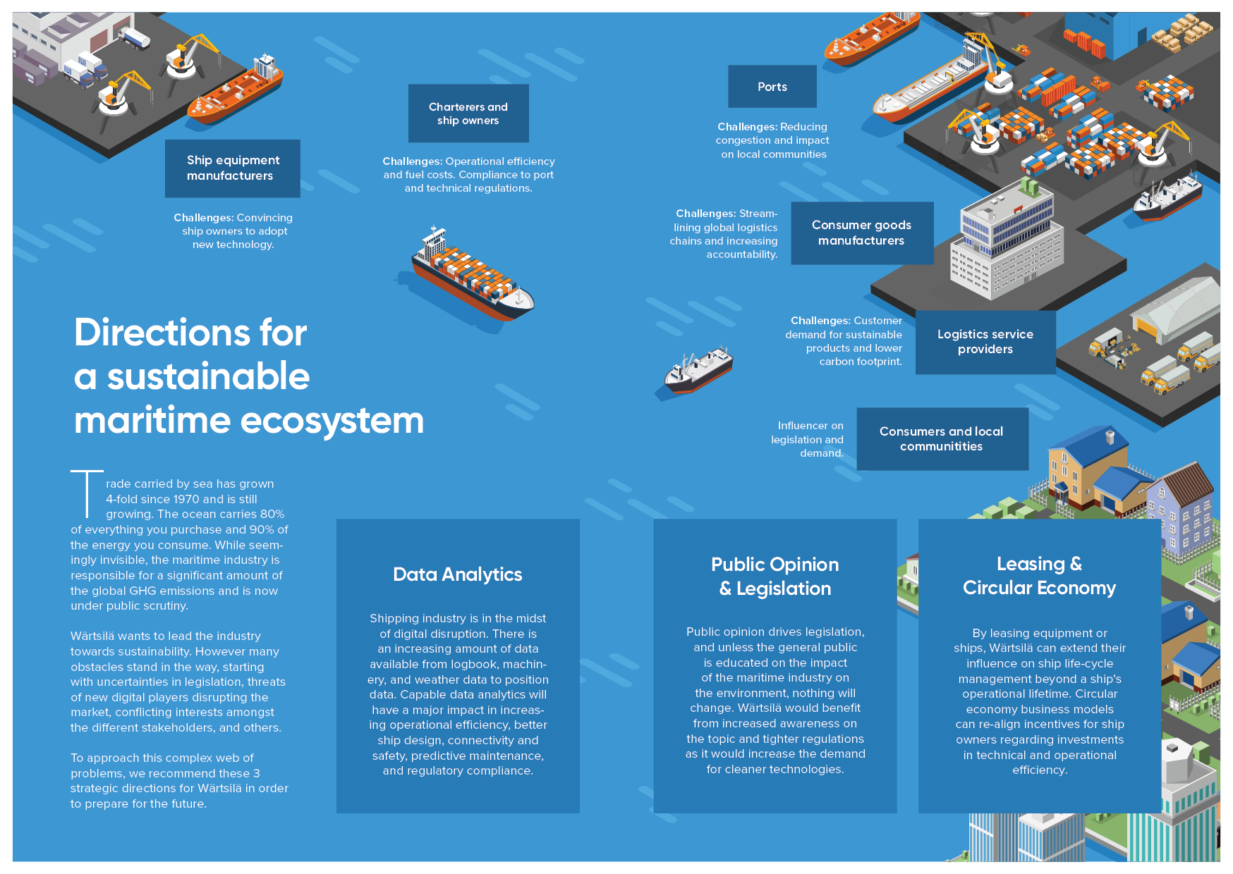 Wartsila booklet2.png