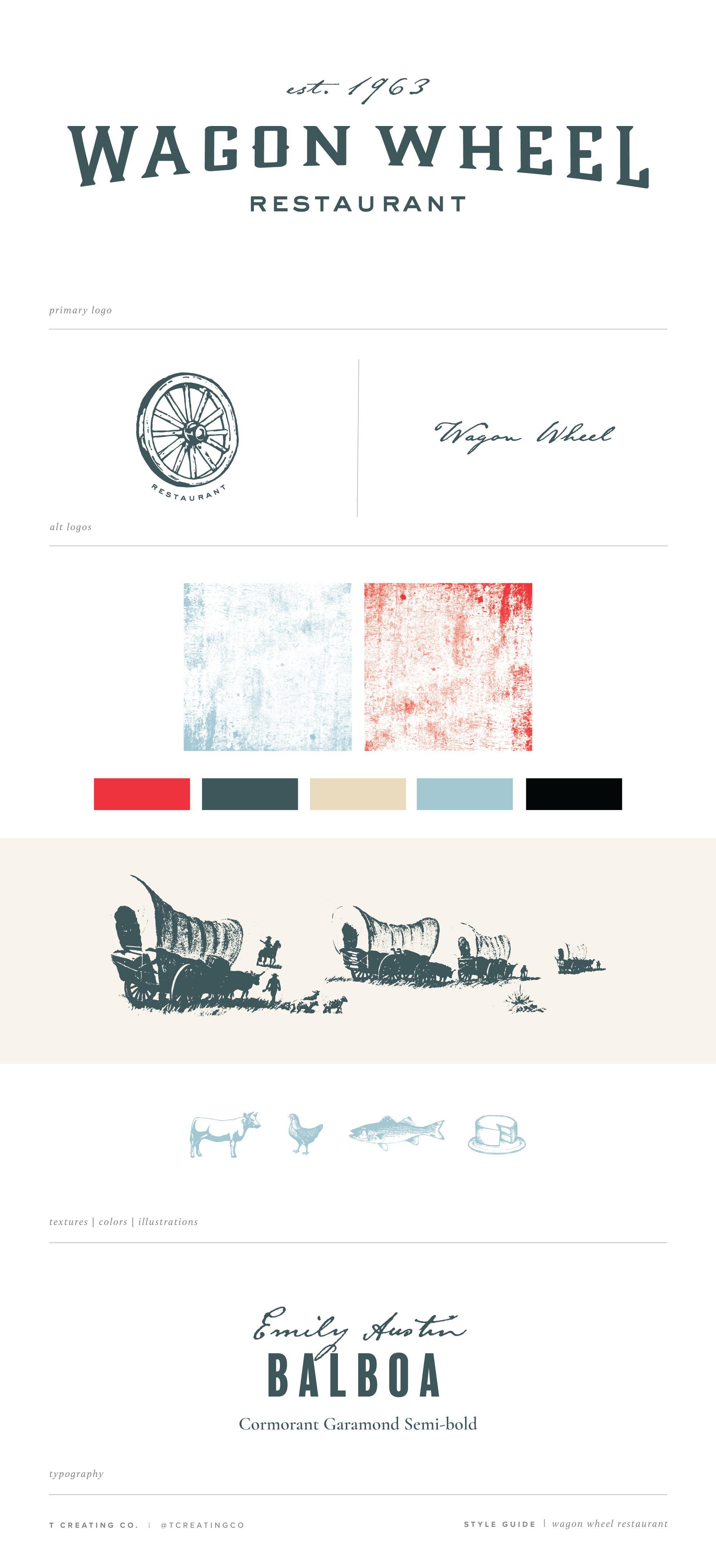 wagon-wheel-brand-design.jpg