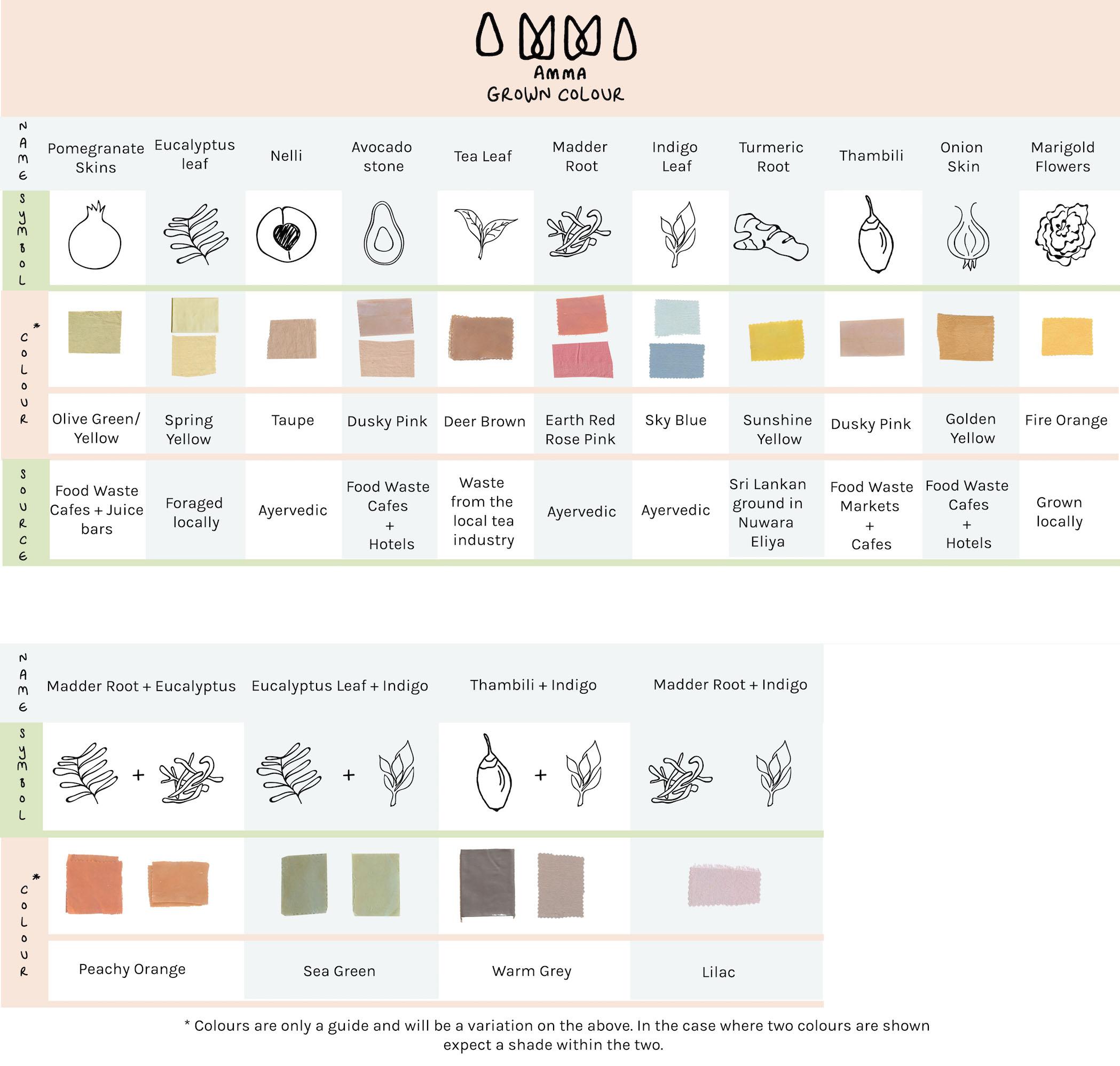 Dye Table ver-2 webiste small  copy.jpg