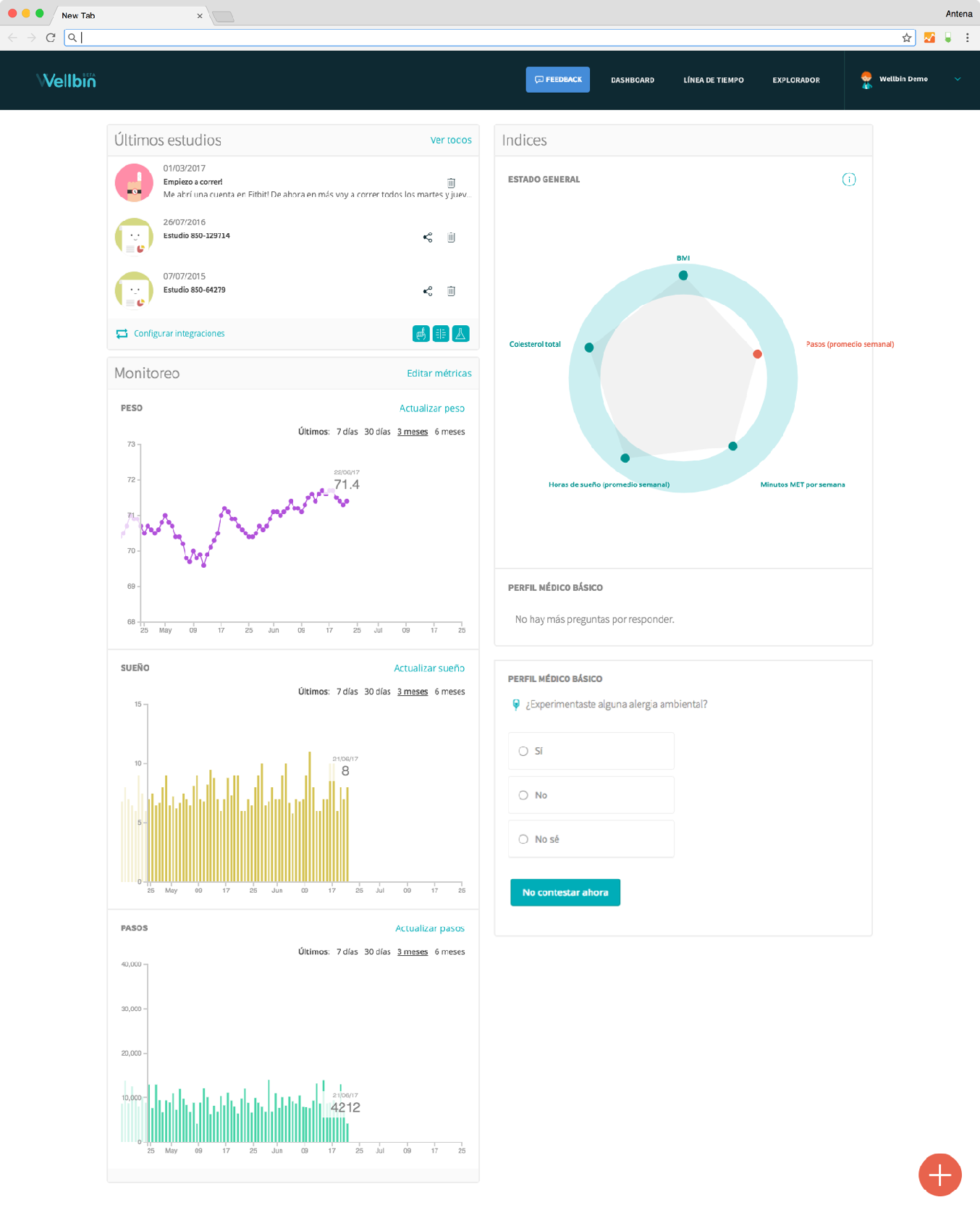 On its dashboard, Wellbin summarizes the current state of user's health.  -