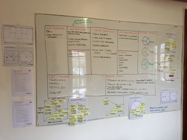 This is how it looks when you complete Value Proposition Canvases for each customer segment and Business Model Canvas, then put them together.  -