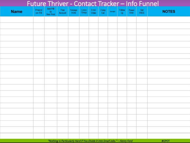 future thriver tracker.JPG