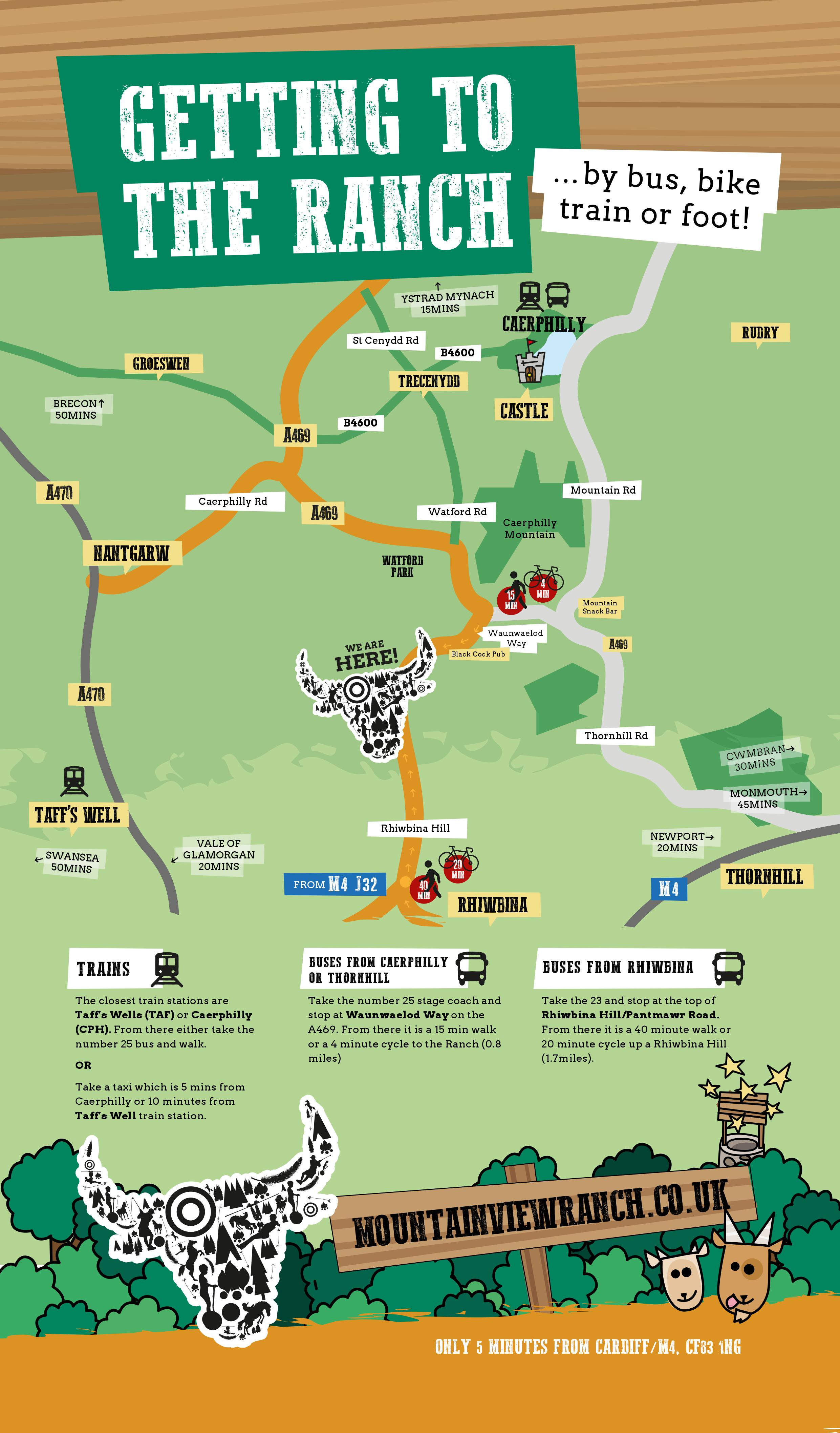 - GETTING TO THE RANCH BY BUS, BIKE, TRAIN OR FOOT!Trains - The closest train stations are Taff's Wells (TAF) or Caerphilly (CPH). From there either take the number 25 bus and walk.ORTake a taxi which is 5 mins from Caerphilly or 10 minutes from Taff's Well train station.Buses from Caerphilly or Thornhill/CardiffTake the number 25 stage coach and stop at Waunwaelod Way on the A469. From there it is a 15 min walk or a 4 minute cycle to the Ranch (0.8 miles).Buses from Rhiwbina/CardiffTake the 23 and stop at the top of Rhiwbina Hill/Pantmawr Road. From there it is a 40 minute walk or 20 minute cycle up a Rhiwbina Hill (1.7miles).IMPORTANT NOTESIf walking please take extreme care as there are narrow country lanes and not suitable for pushchairs or young children.