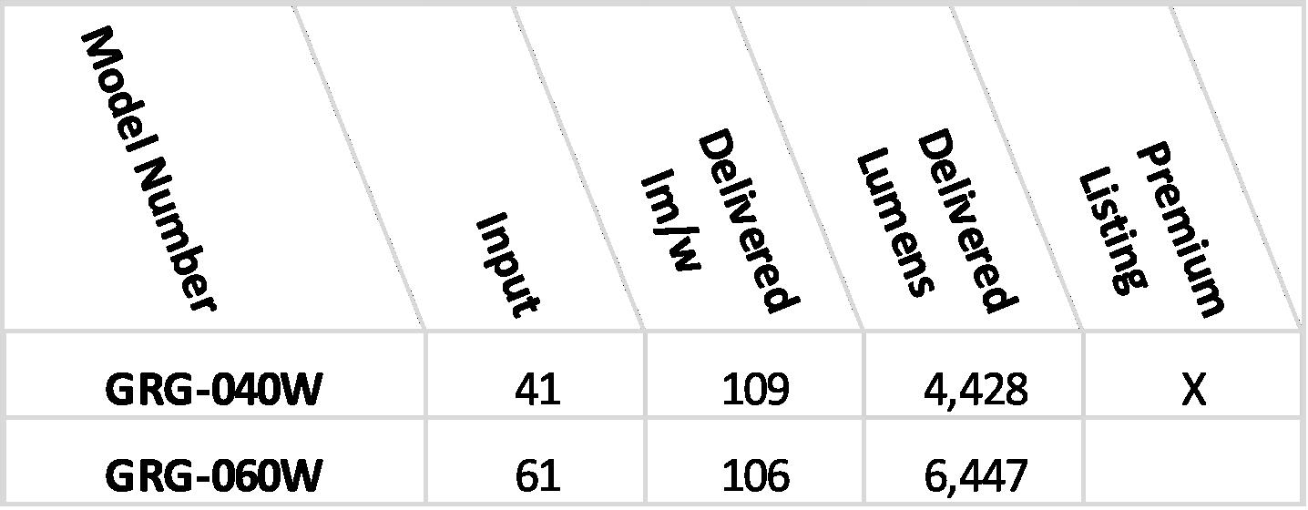 GRG DLC Table for Website.png