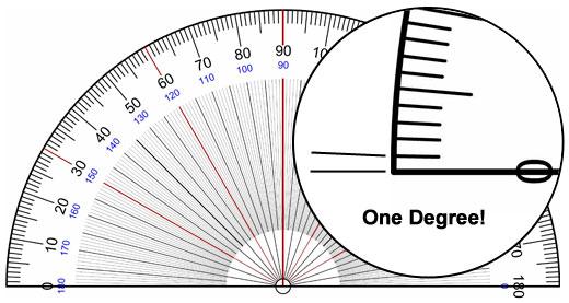 one-degree.jpg
