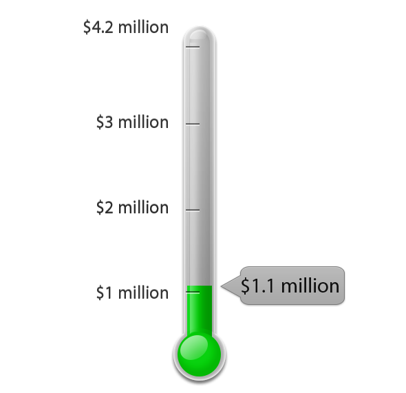 pledge fulfillment thermometer 3.png