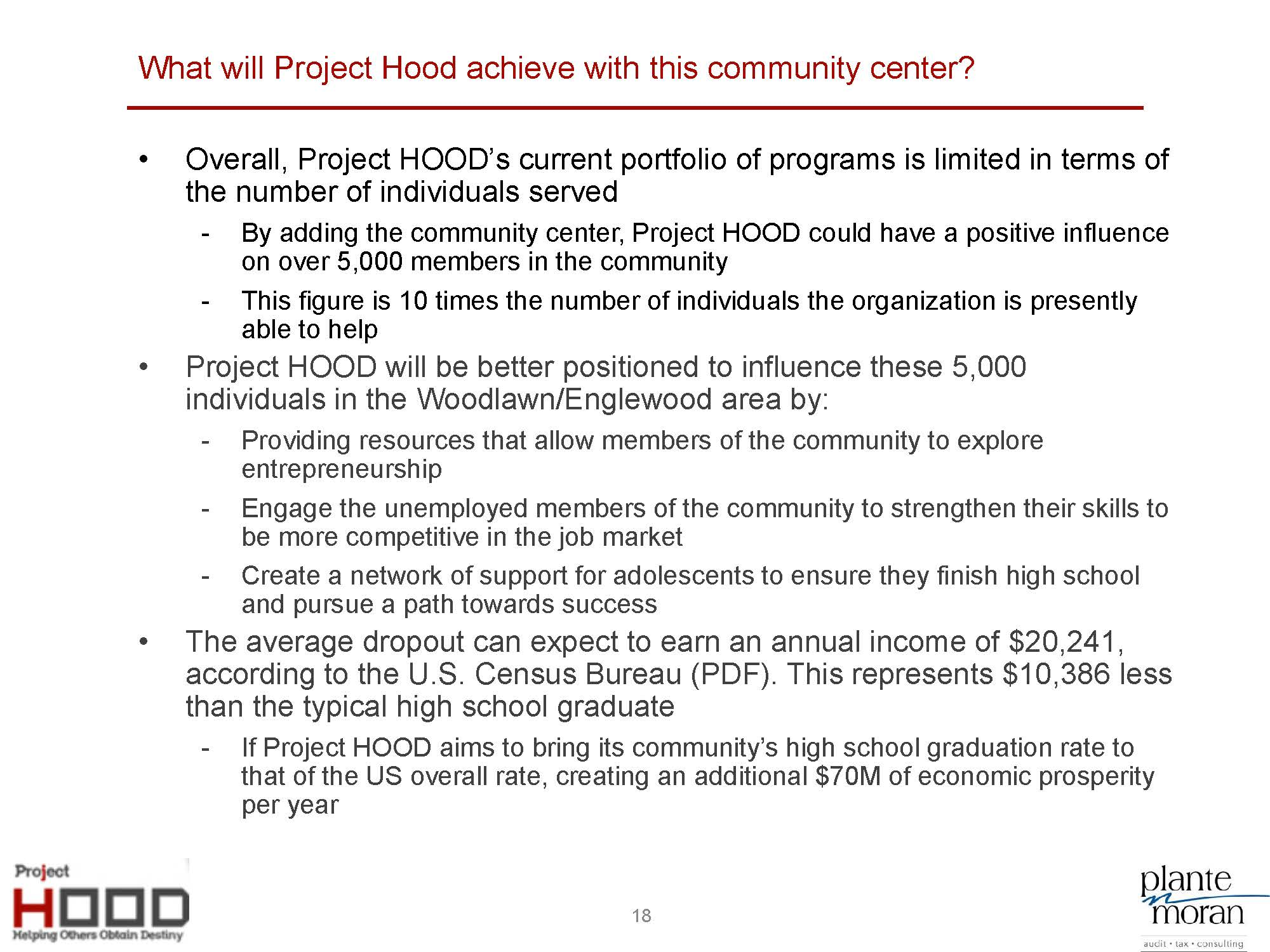 Project HOOD Community Center Business Plan_8-5_Page_18.jpg