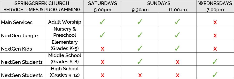New Service Times Chart xx.jpg