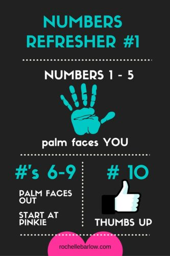 Learn ASL in 31 Days: Here's a helpful chart for remembering your palm orientation for ASL numbers 1 - 10